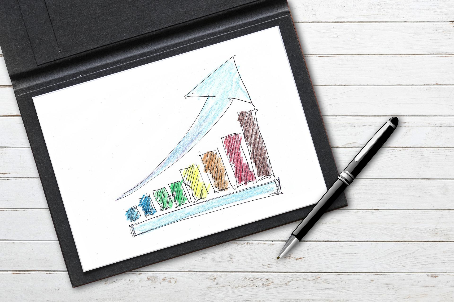 Erfolgreiche Mailings – Diese Conversion-Raten können Sie erwarten