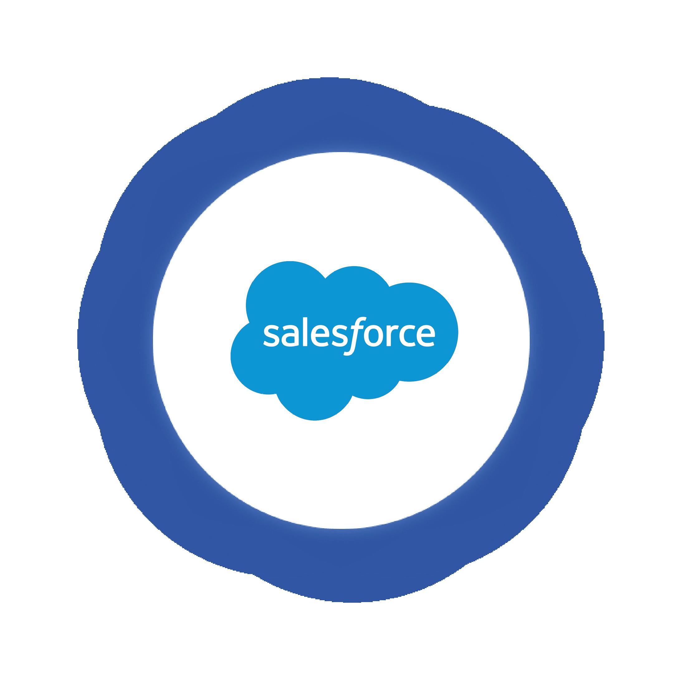 optilyz & Salesforce Marketing Cloud